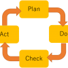 PDCAサイクルの本質とは。検証を意識するだけでPDCAは回る。